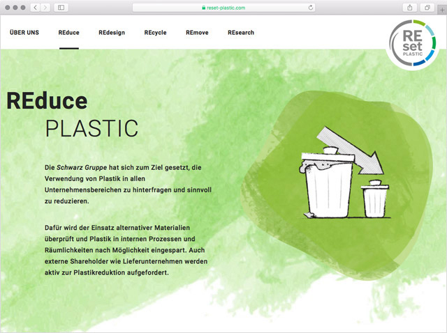REset Plastic Website
